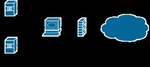 NGINX + Apache - получение реального IP адреса (real IP address)